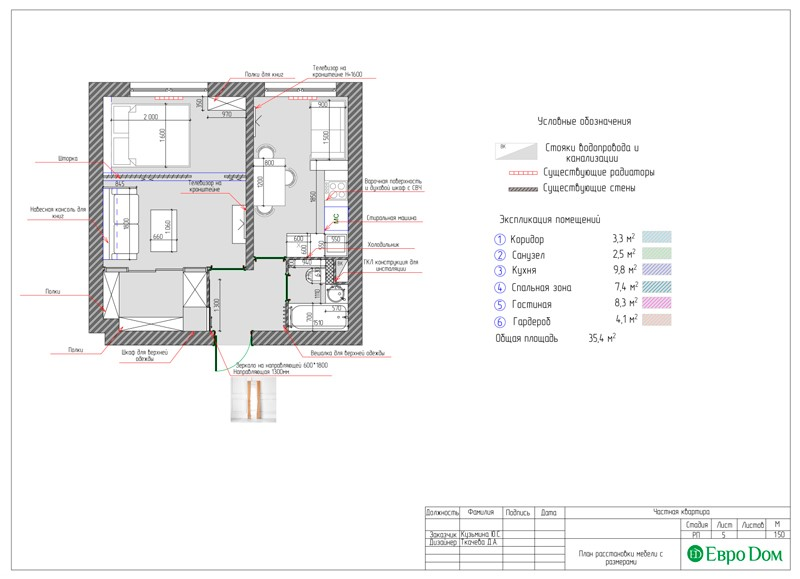 Дизайн для ремонта маленькой однокомнатной квартиры 35 кв. м в стиле лофт. План расстановки мебели