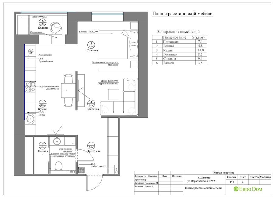 Дизайн-проект ремонта однокомнатной квартиры 49 кв. м в современном стиле. План расстановки мебели