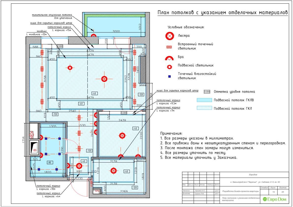 Дизайн-проект ремонта однокомнатной квартиры 44 кв. м в стиле неоклассика. План потолков