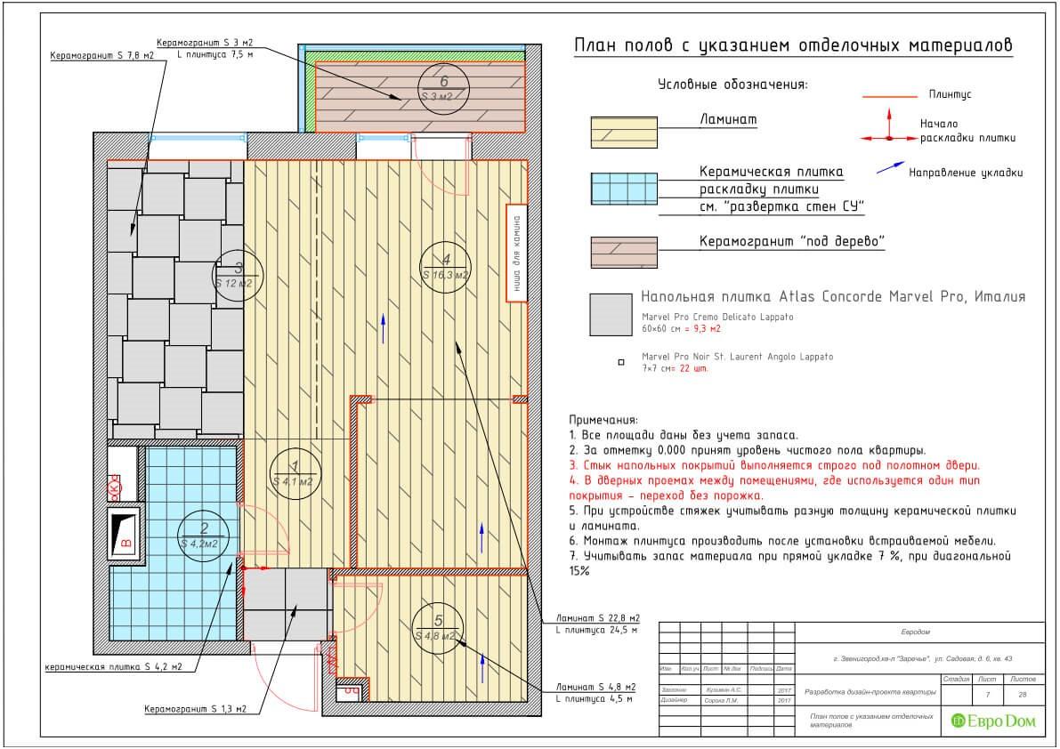 Дизайн-проект ремонта однокомнатной квартиры 44 кв. м в стиле неоклассика. План полов