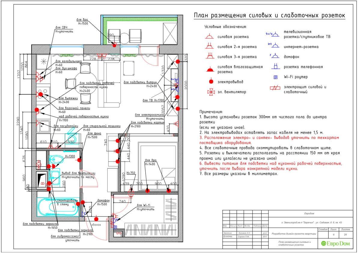 Дизайн-проект ремонта однокомнатной квартиры 44 кв. м в стиле неоклассика. План размещения силовых и слаботочных розеток