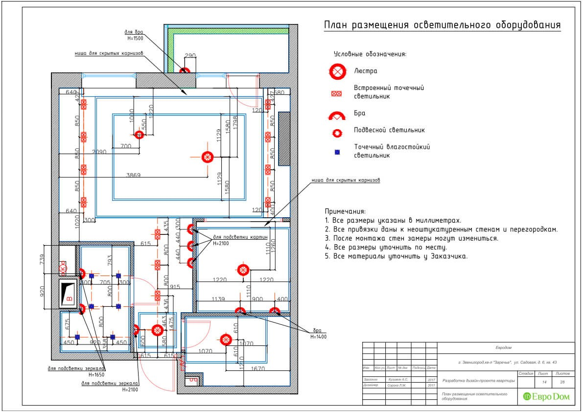 Дизайн-проект ремонта однокомнатной квартиры 44 кв. м в стиле неоклассика. План размещения осветительного оборудования