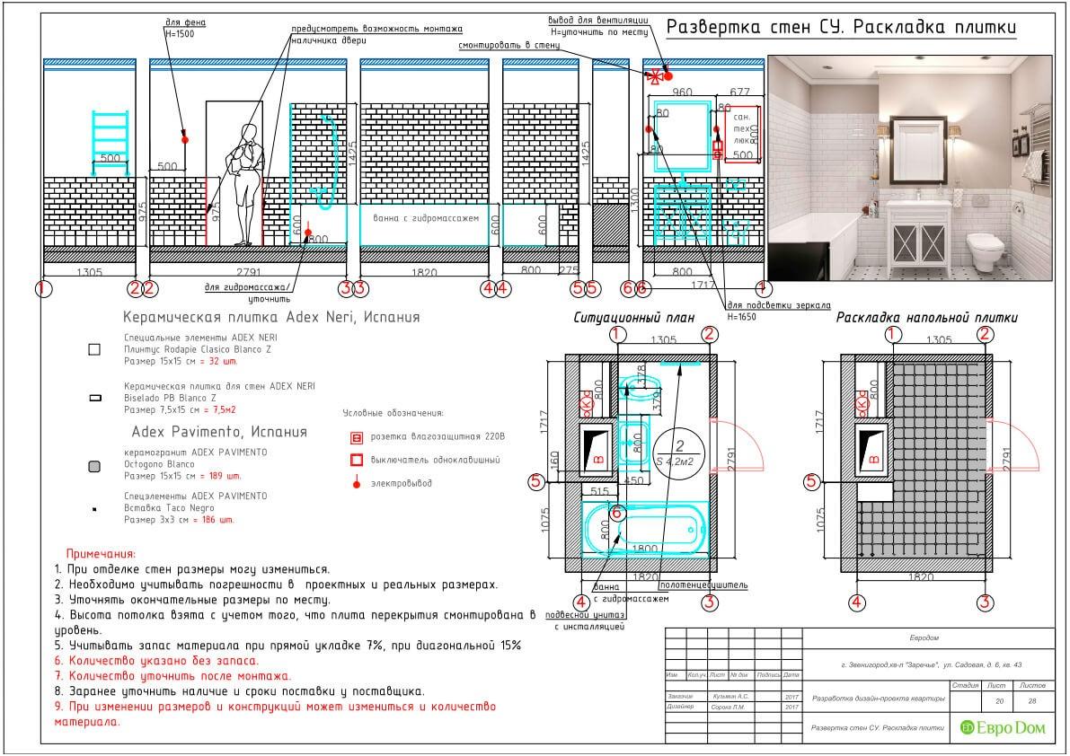 Дизайн-проект ремонта однокомнатной квартиры 44 кв. м в стиле неоклассика. Разверстка стен ванной комнаты