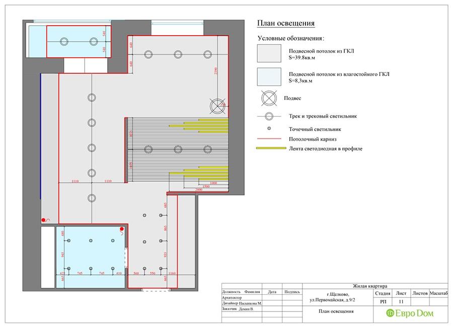 План расположения освещения и выключателей в однокомнатной квартире