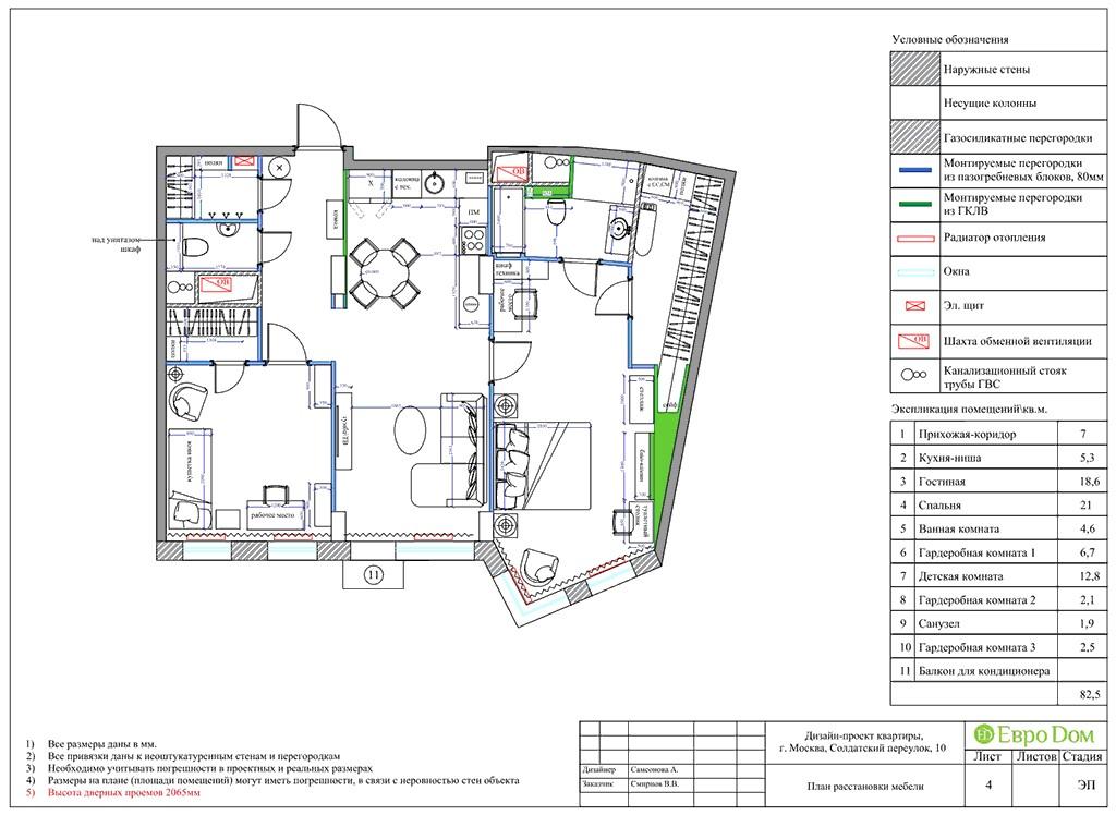 Планировка 3-комнатной квартиры 80 кв. м. в ЖК «Лефортово». План расстановки мебели