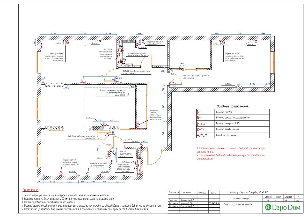 План электрики трехкомнатной квартиры в современном стиле