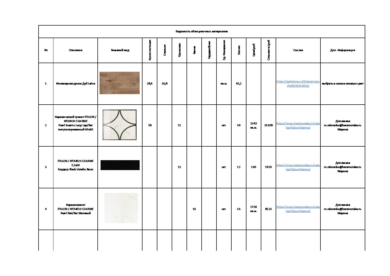 Дизайн-проекты. Стиль: Ар-деко. Стоимость чистовых материалов. Фото 14