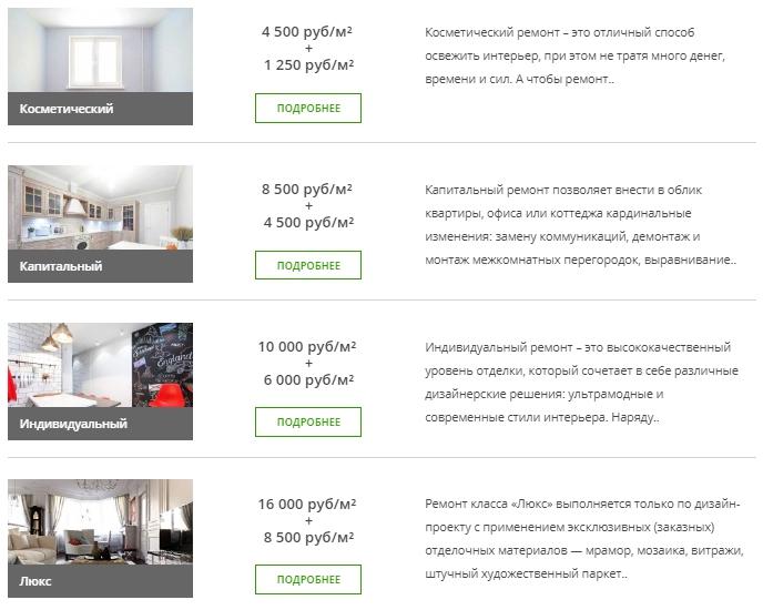 Ремонт однокомнатной квартиры «под ключ»: 130 фото с ценами