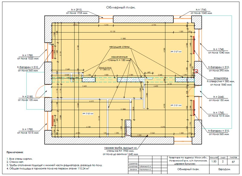 Дизайн-проект для ремонта частного дома внутри. Обмерный план