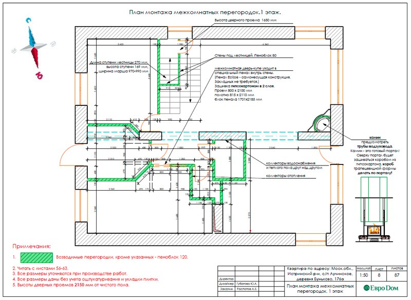Дизайн-проект для ремонта частного дома внутри. Монтажные планы