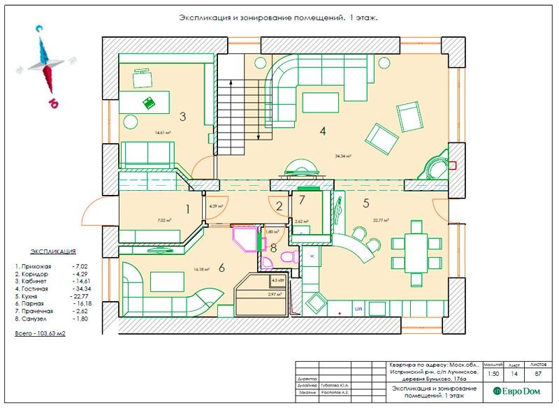 Современная планировка частного загородного дома
