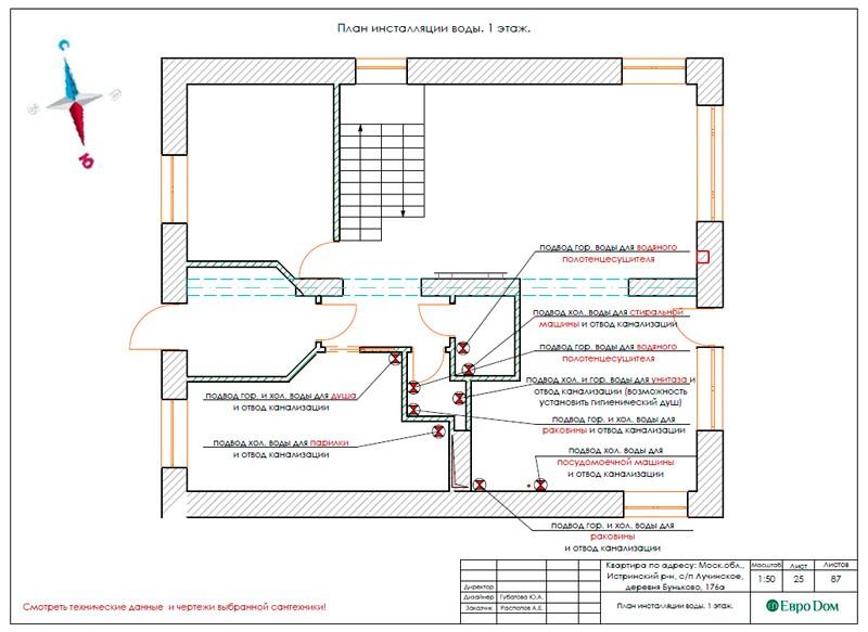 Дизайн частного дома внутри. Планы инженерных коммуникаций для современного ремонта