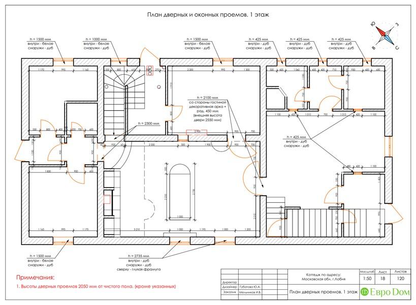 Дизайн коттеджа внутри и снаружи – разработка плана дверных и оконных проемов