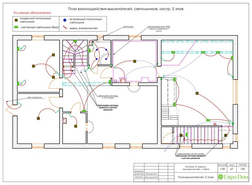 План электрики и освещения – важные нюансы в разработке дизайна коттеджей внутри