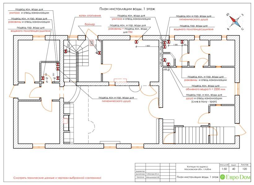 Размещение сантехнического оборудования в современном загородном доме