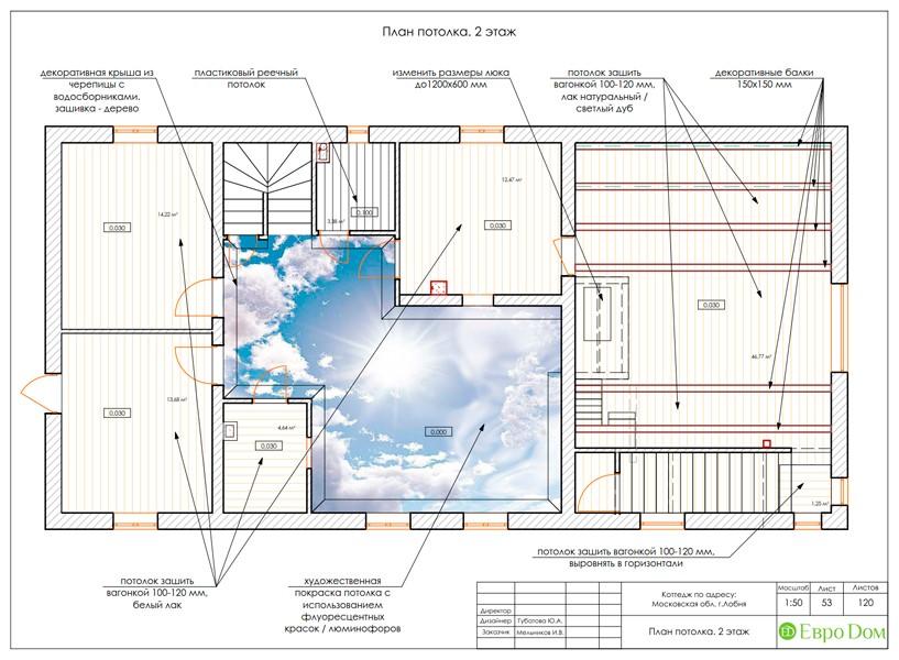 План потолка иллюстрирует оригинальное решение в дизайне коттеджа